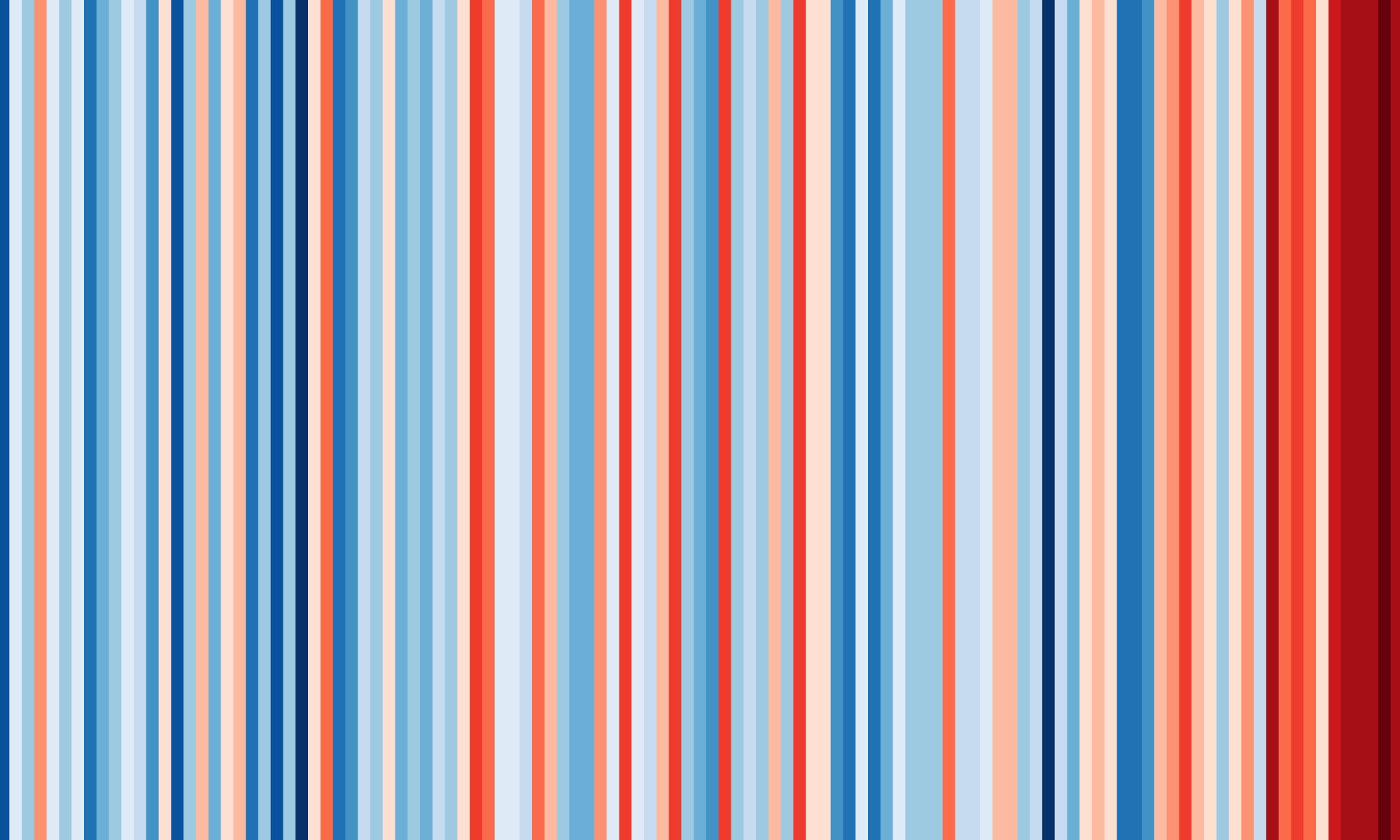 Climate Change bar Scotland